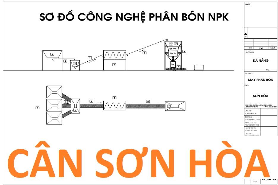 Bán Dây Chuyền Cân Định Lượng Đóng Bao Phân Bón NPK Vi Sinh Tại Đà Nẵng